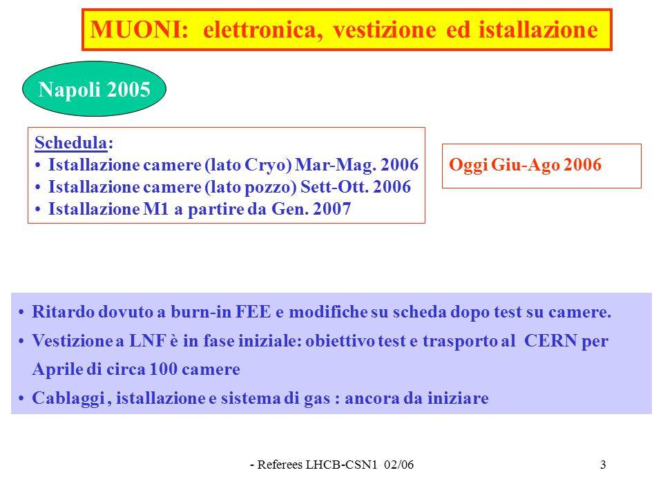 - Referees LHCB-CSN1 02/063 MUONI: elettronica, vestizione ed istallazione Ritardo dovuto a burn-in FEE e modifiche su scheda dopo test su camere.