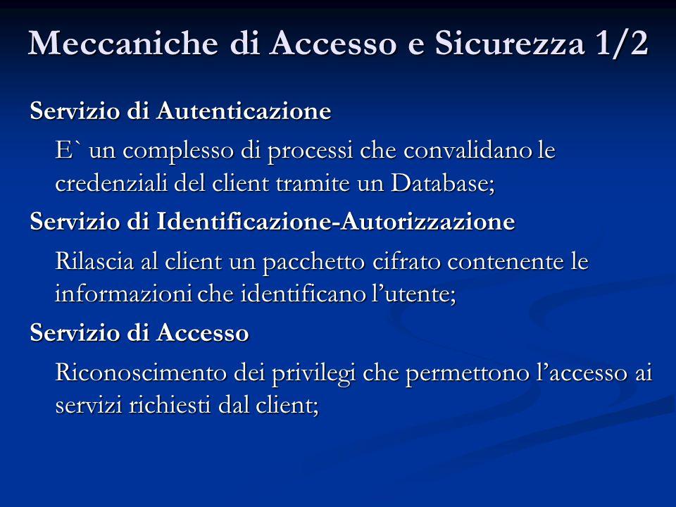 Servizio di Autenticazione E` un complesso di processi che convalidano le credenziali del client tramite un Database; E` un complesso di processi che convalidano le credenziali del client tramite un Database; Servizio di Identificazione-Autorizzazione Rilascia al client un pacchetto cifrato contenente le informazioni che identificano l'utente; Servizio di Accesso Riconoscimento dei privilegi che permettono l'accesso ai servizi richiesti dal client; Meccaniche di Accesso e Sicurezza 1/2