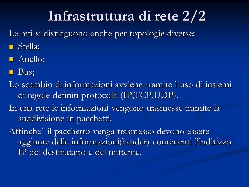 Infrastruttura di rete 2/2 Le reti si distinguono anche per topologie diverse: Stella; Stella; Anello; Anello; Bus; Bus; Lo scambio di informazioni avviene tramite l`uso di insiemi di regole definiti protocolli (IP,TCP,UDP).