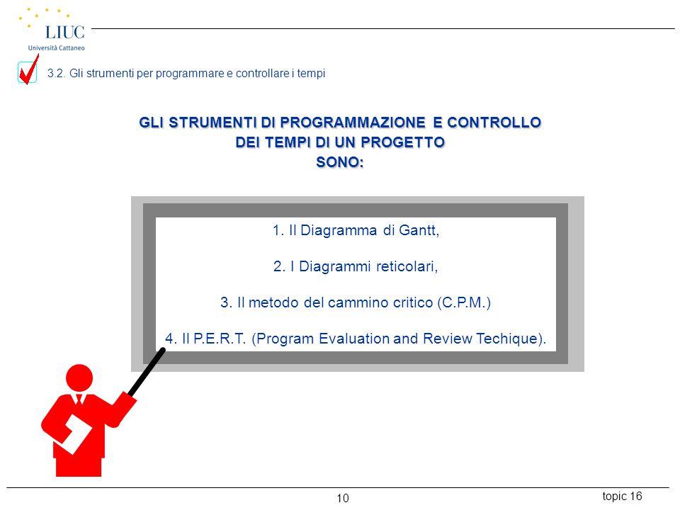topic 16 10 1. Il Diagramma di Gantt, 2. I Diagrammi reticolari, 3. Il metodo del cammino critico (C.P.M.) 4. Il P.E.R.T. (Program Evaluation and Revi