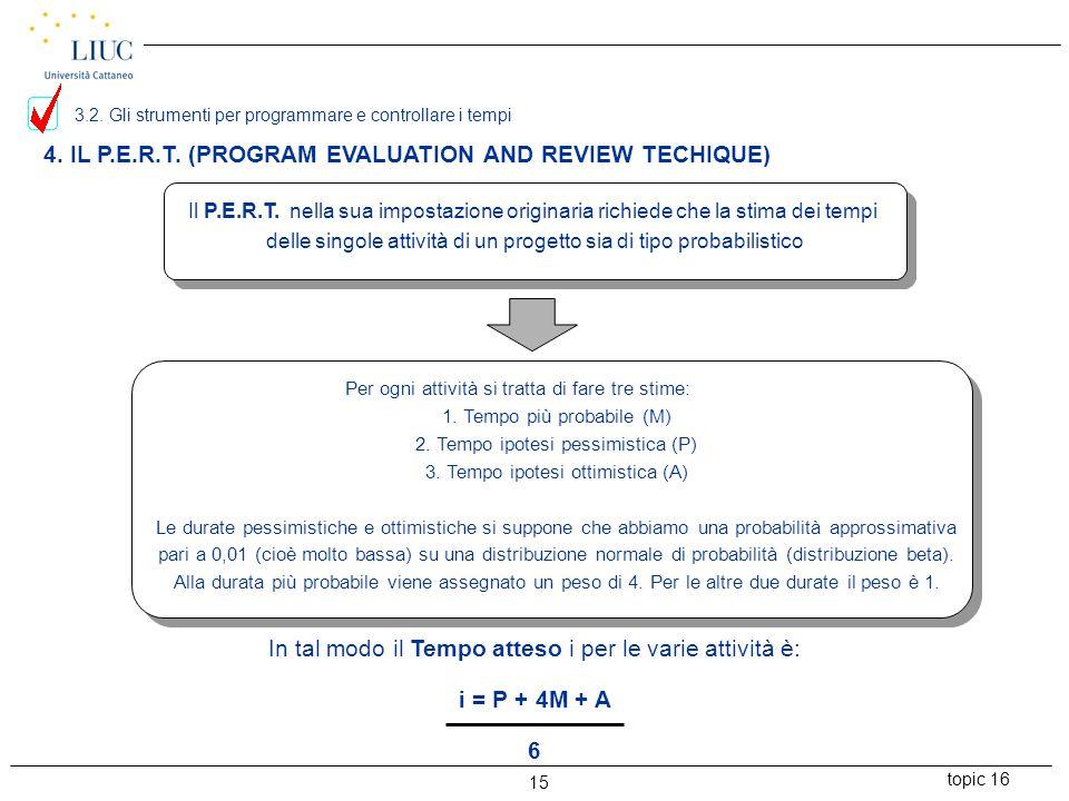 topic 16 15 4. IL P.E.R.T. (PROGRAM EVALUATION AND REVIEW TECHIQUE) Il P.E.R.T. nella sua impostazione originaria richiede che la stima dei tempi dell