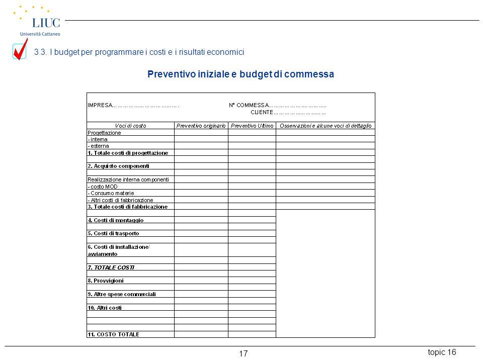 topic 16 17 Preventivo iniziale e budget di commessa 3.3. I budget per programmare i costi e i risultati economici