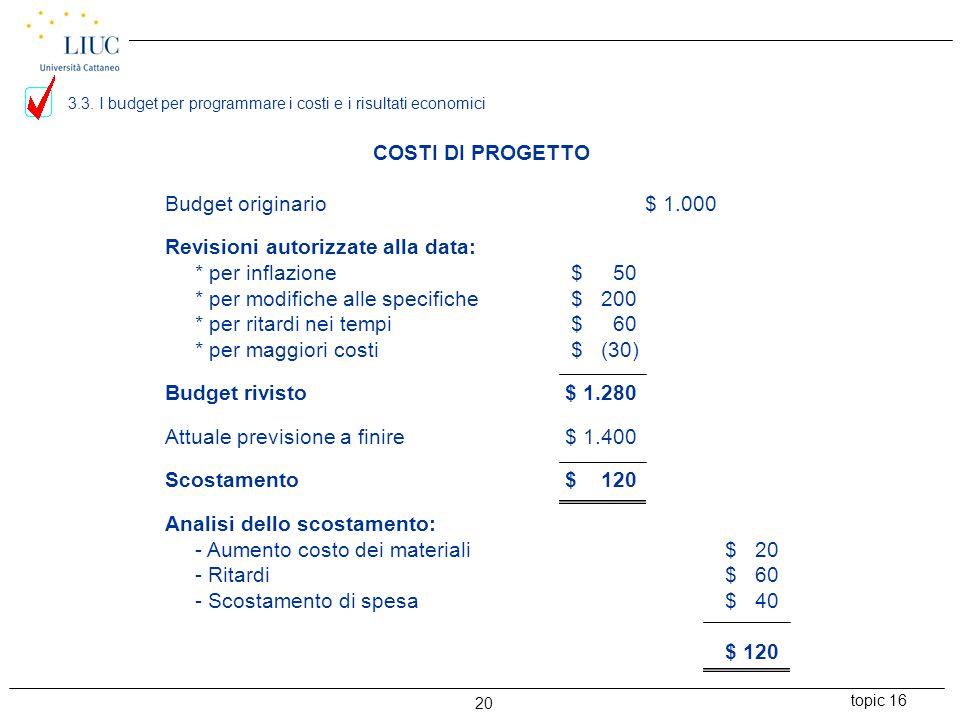 topic 16 20 COSTI DI PROGETTO Budget originario$ 1.000 Revisioni autorizzate alla data: * per inflazione $ 50 * per modifiche alle specifiche $ 200 * per ritardi nei tempi $ 60 * per maggiori costi $ (30) Budget rivisto$ 1.280 Attuale previsione a finire$ 1.400 Scostamento$ 120 Analisi dello scostamento: - Aumento costo dei materiali$ 20 - Ritardi$ 60 - Scostamento di spesa$ 40 $ 120 3.3.