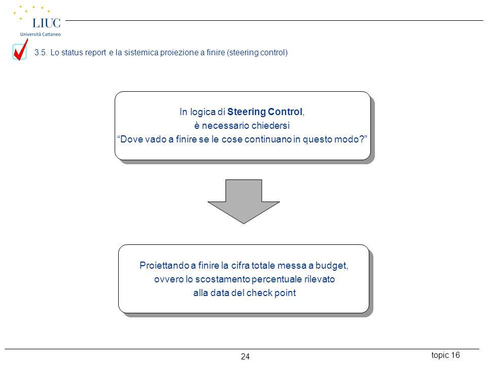 """topic 16 24 In logica di Steering Control, è necessario chiedersi """"Dove vado a finire se le cose continuano in questo modo?"""" Proiettando a finire la c"""