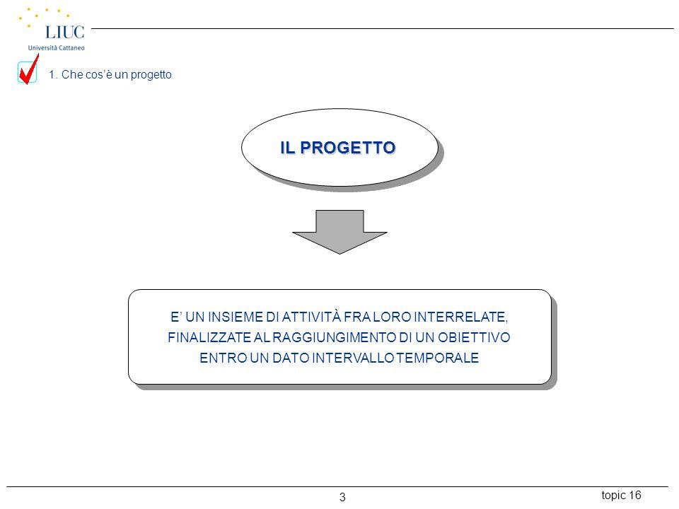 topic 16 4 LE CARATTERISTICHE DI UN PROGETTO SONO: 1.