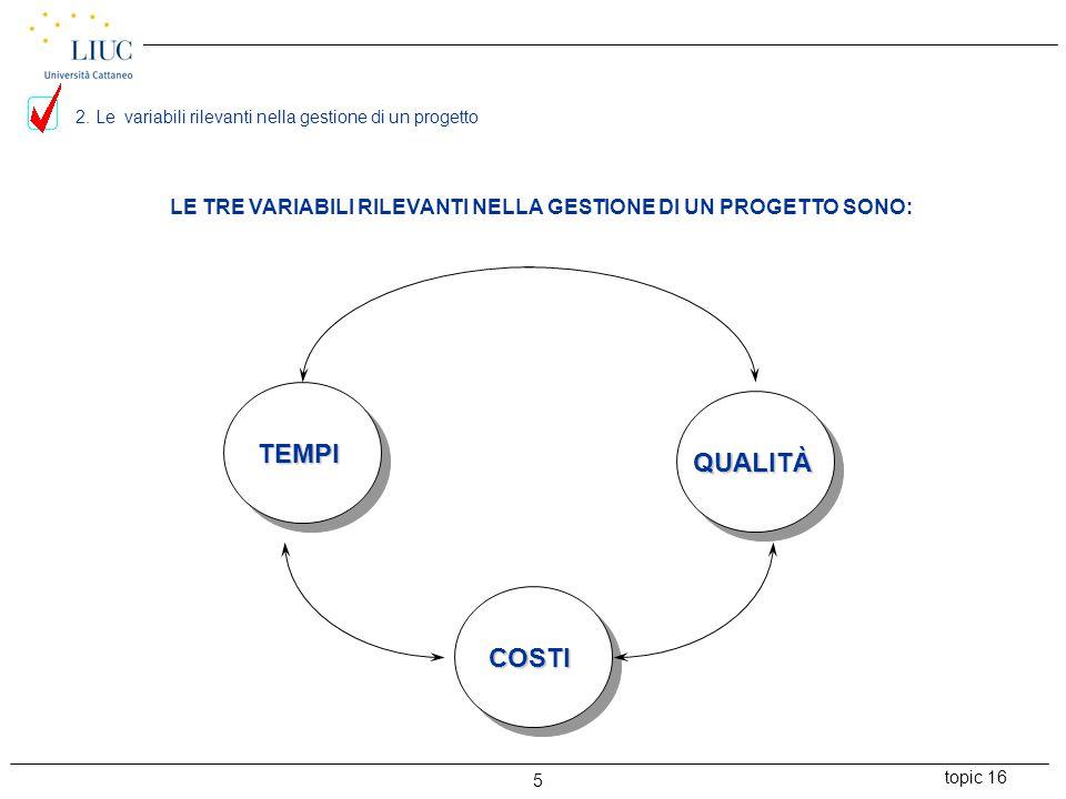 topic 16 5 LE TRE VARIABILI RILEVANTI NELLA GESTIONE DI UN PROGETTO SONO: TEMPI QUALITÀ COSTI 2. Le variabili rilevanti nella gestione di un progetto