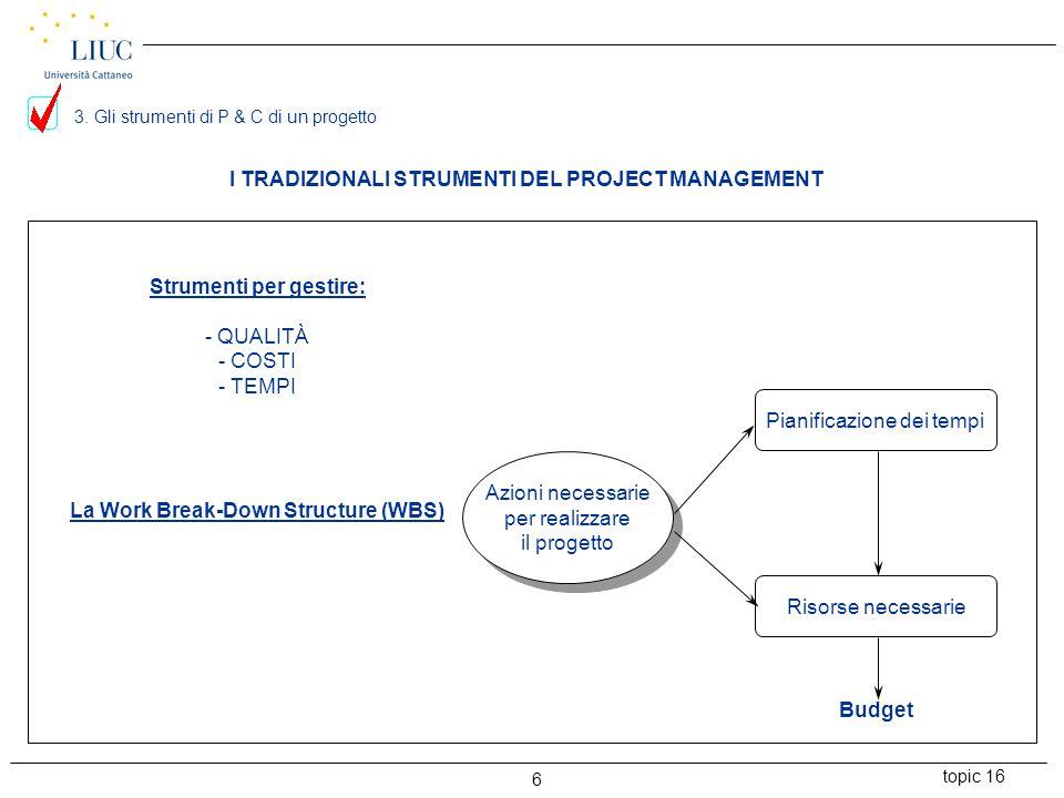 topic 16 6 I TRADIZIONALI STRUMENTI DEL PROJECT MANAGEMENT Strumenti per gestire: - QUALITÀ - COSTI - TEMPI La Work Break-Down Structure (WBS) Azioni