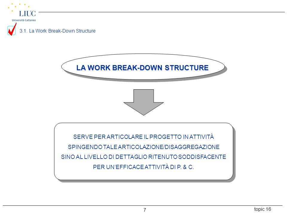 topic 16 7 LA WORK BREAK-DOWN STRUCTURE SERVE PER ARTICOLARE IL PROGETTO IN ATTIVITÀ SPINGENDO TALE ARTICOLAZIONE/DISAGGREGAZIONE SINO AL LIVELLO DI DETTAGLIO RITENUTO SODDISFACENTE PER UN'EFFICACE ATTIVITÀ DI P.