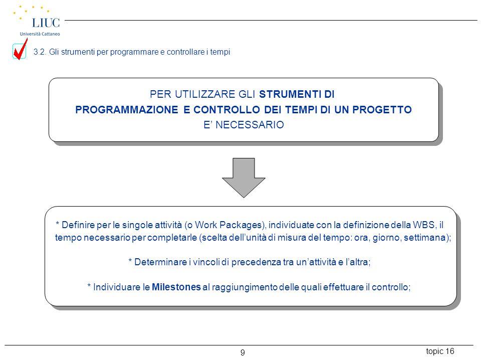 topic 16 10 1.Il Diagramma di Gantt, 2. I Diagrammi reticolari, 3.
