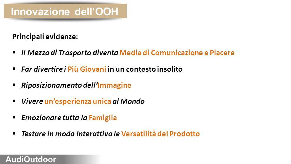 Innovazione dell'OOH Principali evidenze:  Il Mezzo di Trasporto diventa Media di Comunicazione e Piacere  Far divertire i Più Giovani in un contest