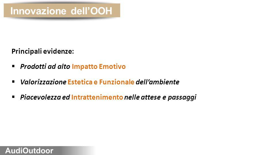 Innovazione dell'OOH Principali evidenze:  Prodotti ad alto Impatto Emotivo  Valorizzazione Estetica e Funzionale dell'ambiente  Piacevolezza ed In
