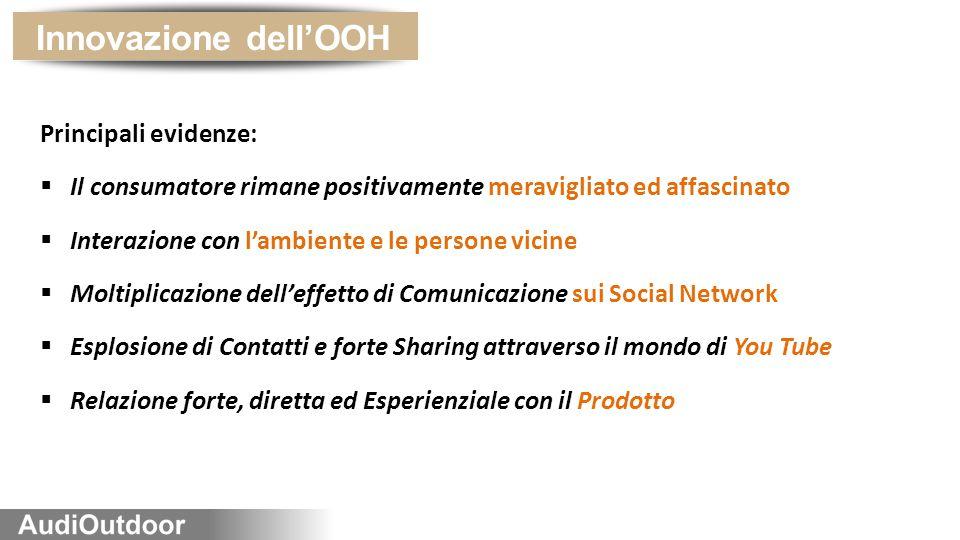 Innovazione dell'OOH GRAZIE! Pierpaolo Nave Marketing & Strategy Director Clear Channel Italia