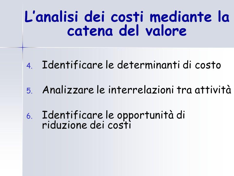 L'analisi dei costi mediante la catena del valore 4.