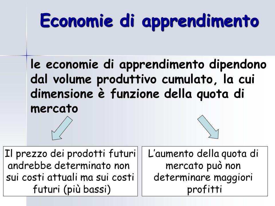 Economie di apprendimento le economie di apprendimento dipendono dal volume produttivo cumulato, la cui dimensione è funzione della quota di mercato Il prezzo dei prodotti futuri andrebbe determinato non sui costi attuali ma sui costi futuri (più bassi) L'aumento della quota di mercato può non determinare maggiori profitti