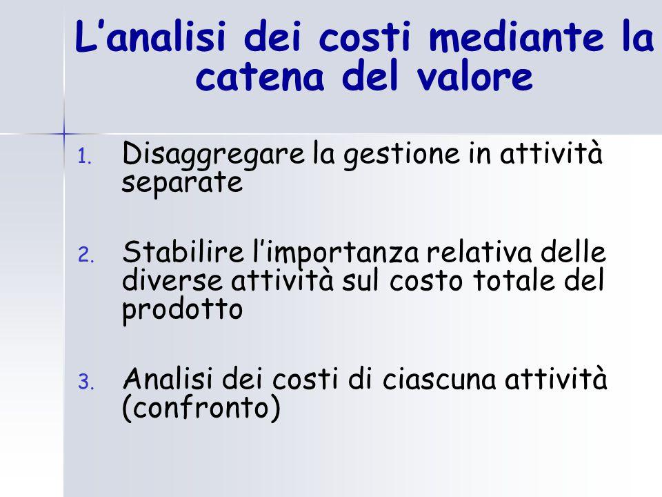 L'analisi dei costi mediante la catena del valore 1.