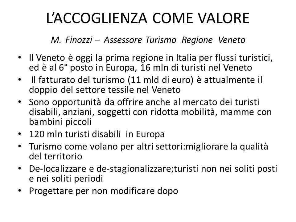 L'ACCOGLIENZA COME VALORE M. Finozzi – Assessore Turismo Regione Veneto Il Veneto è oggi la prima regione in Italia per flussi turistici, ed è al 6° p