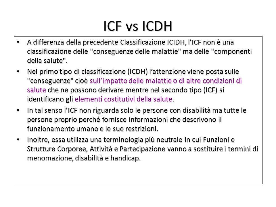 ICF vs ICDH A differenza della precedente Classificazione ICIDH, l'ICF non è una classificazione delle