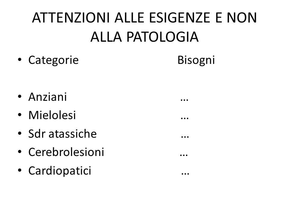 ATTENZIONI ALLE ESIGENZE E NON ALLA PATOLOGIA Categorie Bisogni Anziani … Mielolesi … Sdr atassiche … Cerebrolesioni … Cardiopatici …