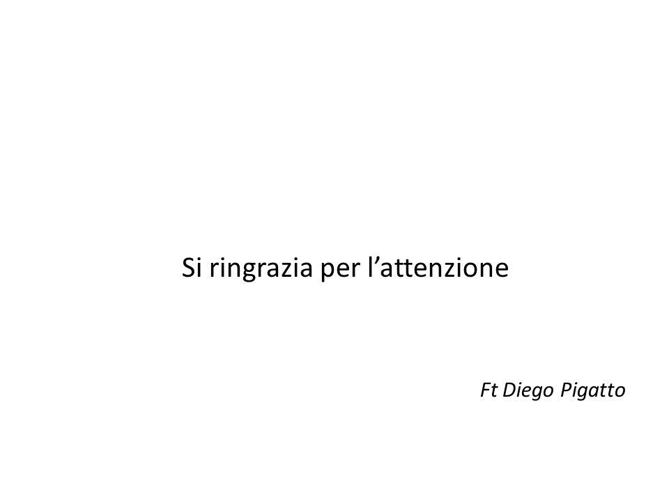 Si ringrazia per l'attenzione Ft Diego Pigatto