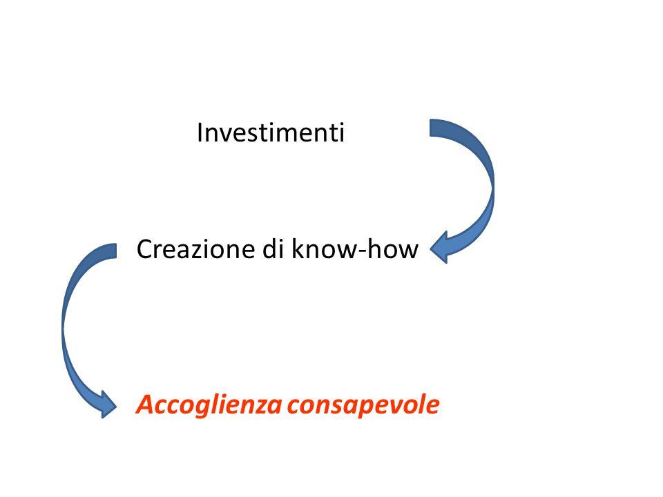 Investimenti Creazione di know-how Accoglienza consapevole