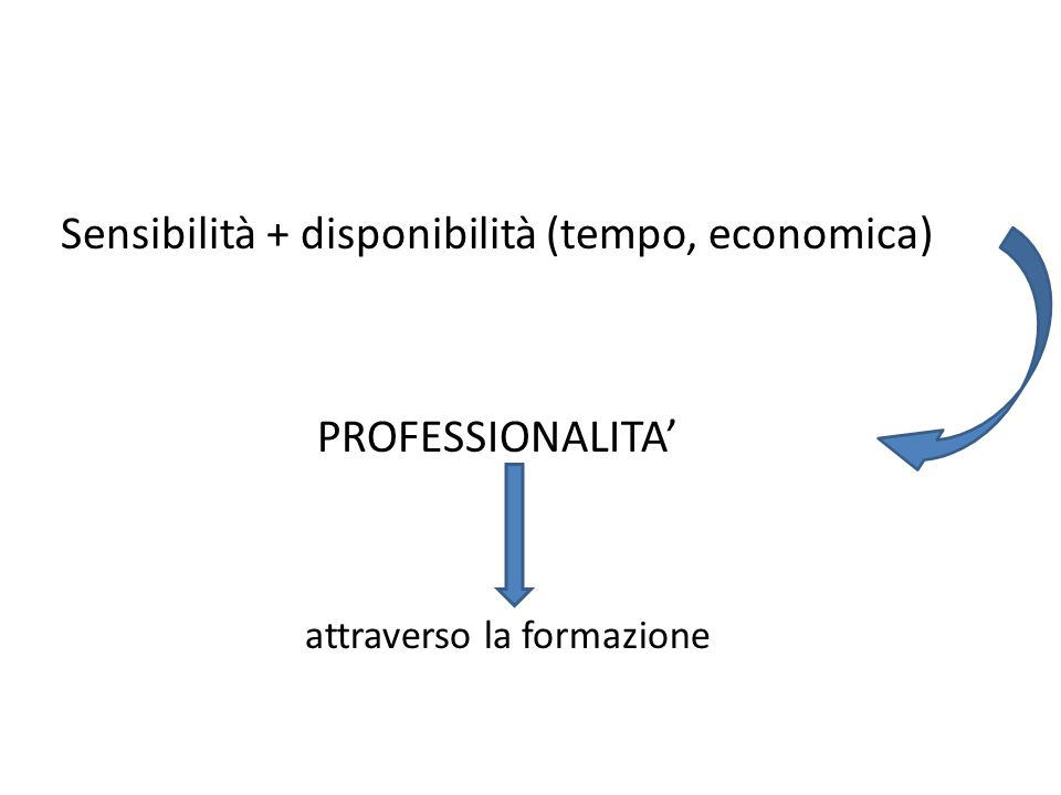Sensibilità + disponibilità (tempo, economica) PROFESSIONALITA' attraverso la formazione
