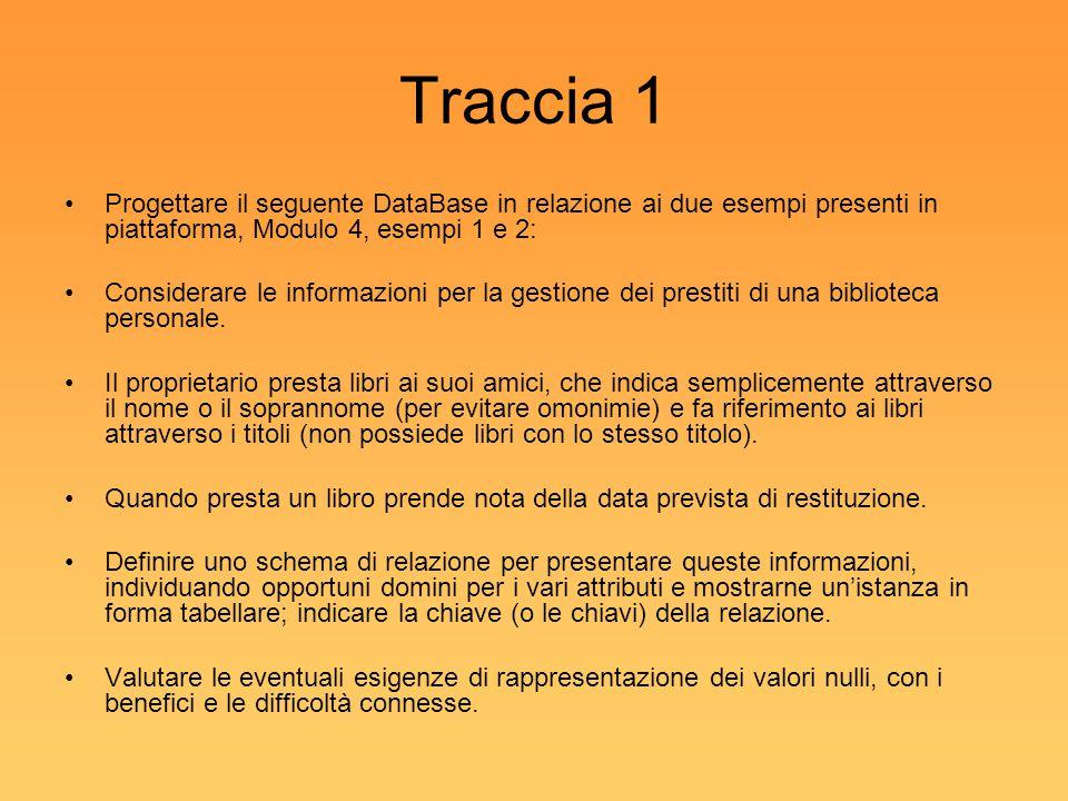 Traccia 1 Progettare il seguente DataBase in relazione ai due esempi presenti in piattaforma, Modulo 4, esempi 1 e 2: Considerare le informazioni per la gestione dei prestiti di una biblioteca personale.