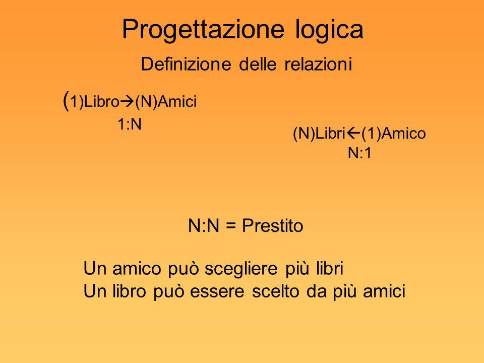 Progettazione logica Definizione delle relazioni ( 1)Libro  (N)Amici 1:N (N)Libri  (1)Amico N:1 N:N = Prestito Un amico può scegliere più libri Un libro può essere scelto da più amici