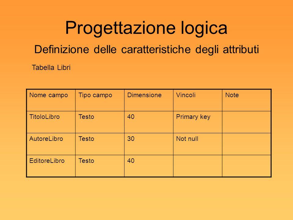 Progettazione logica Definizione delle caratteristiche degli attributi Tabella Libri Nome campoTipo campoDimensioneVincoliNote TitoloLibroTesto40Primary key AutoreLibroTesto30Not null EditoreLibroTesto40