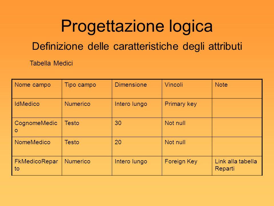 Progettazione logica Definizione delle caratteristiche degli attributi Tabella Medici Nome campoTipo campoDimensioneVincoliNote IdMedicoNumericoIntero lungoPrimary key CognomeMedic o Testo30Not null NomeMedicoTesto20Not null FkMedicoRepar to NumericoIntero lungoForeign KeyLink alla tabella Reparti