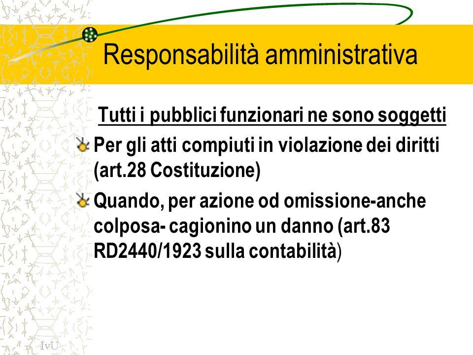 Responsabilità amministrativa Tutti i pubblici funzionari ne sono soggetti Per gli atti compiuti in violazione dei diritti (art.28 Costituzione) Quand