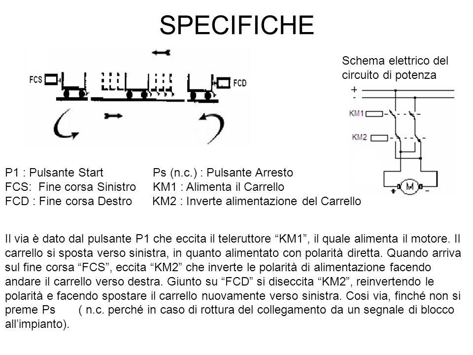 SPECIFICHE P1 : Pulsante Start Ps (n.c.) : Pulsante Arresto FCS: Fine corsa Sinistro KM1 : Alimenta il Carrello FCD : Fine corsa Destro KM2 : Inverte alimentazione del Carrello Il via è dato dal pulsante P1 che eccita il teleruttore KM1 , il quale alimenta il motore.