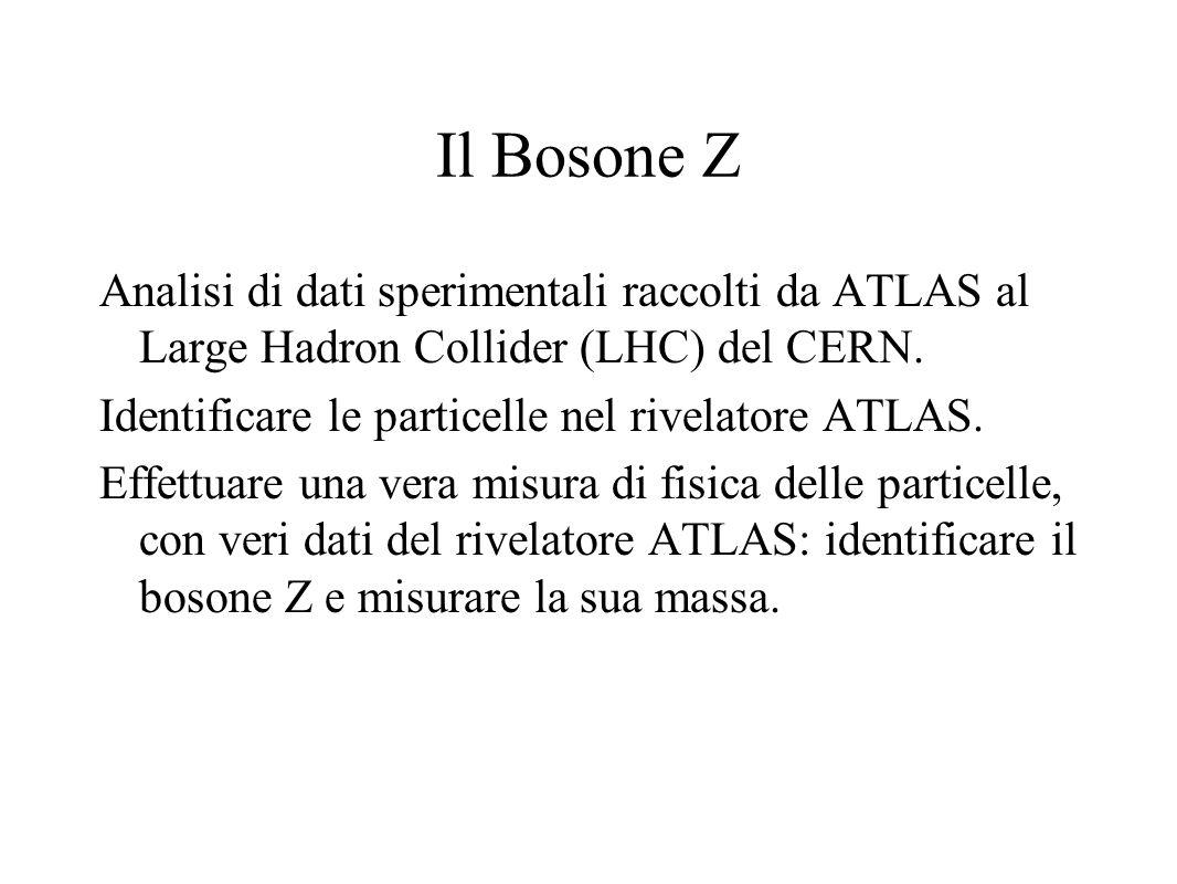 Il Bosone Z Analisi di dati sperimentali raccolti da ATLAS al Large Hadron Collider (LHC) del CERN. Identificare le particelle nel rivelatore ATLAS. E