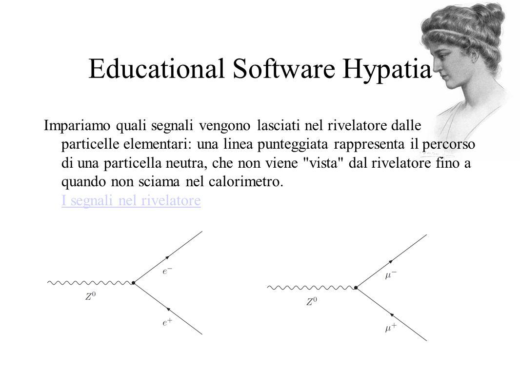 Educational Software Hypatia Impariamo quali segnali vengono lasciati nel rivelatore dalle particelle elementari: una linea punteggiata rappresenta il