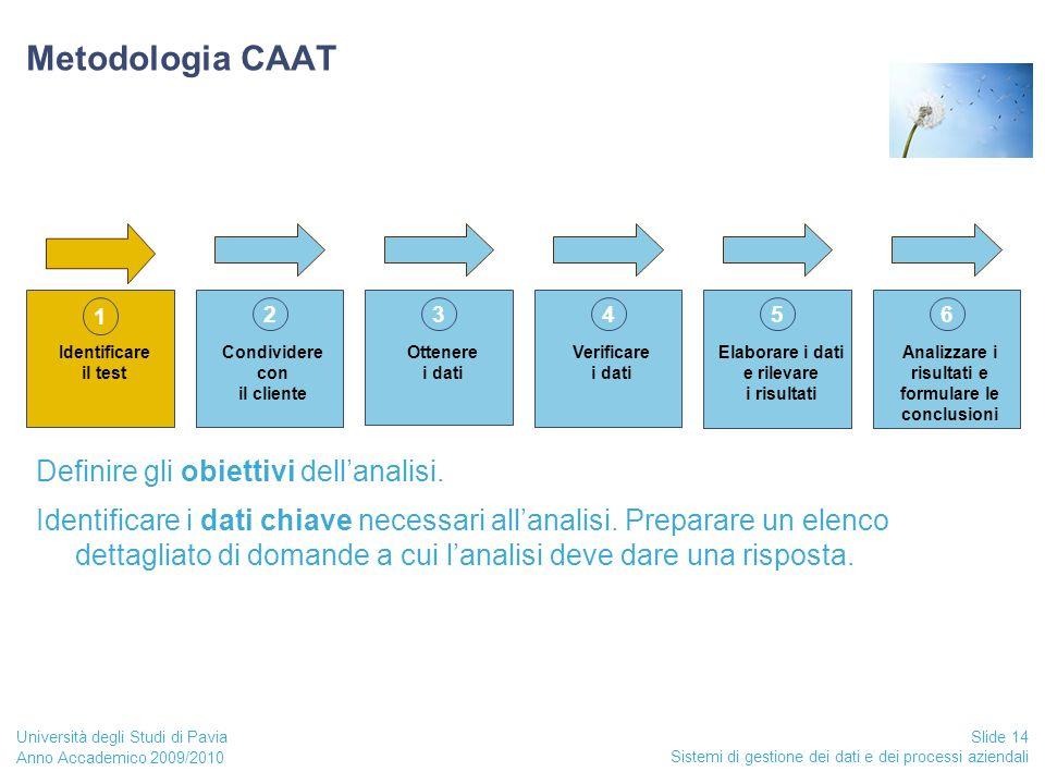 Anno Accademico 2009/2010 Identificare i dati chiave