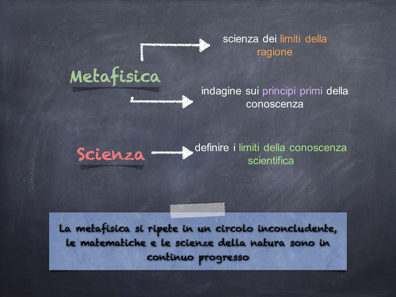 scienza dei limiti della ragione indagine sui principi primi della conoscenza definire i limiti della conoscenza scientifica
