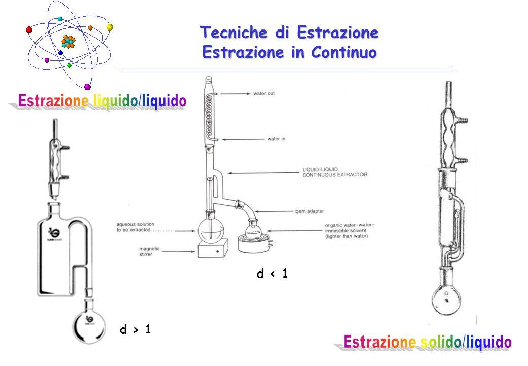 Tecniche di Estrazione Estrazione in Continuo d > 1 d < 1