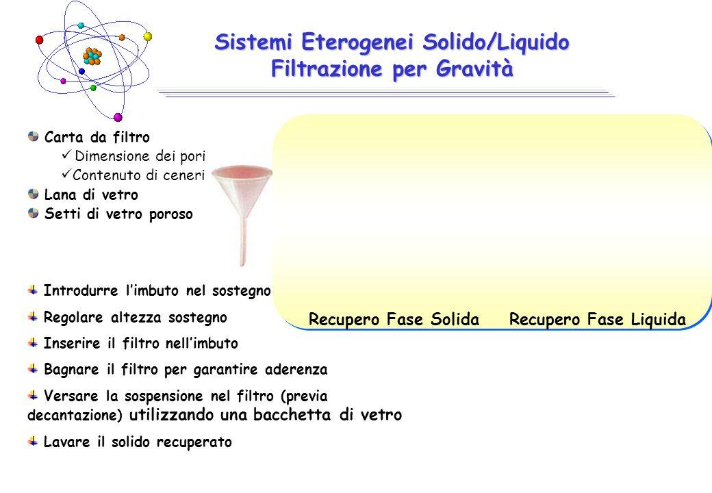 Sistemi Eterogenei Solido/Liquido Filtrazione per Gravità Carta da filtro Dimensione dei pori Contenuto di ceneri Lana di vetro Setti di vetro poroso