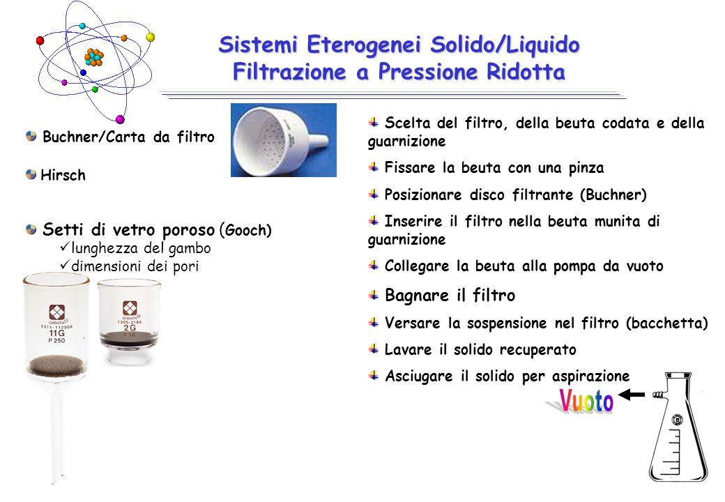 Sistemi Eterogenei Solido/Liquido Filtrazione a Pressione Ridotta Buchner/Carta da filtro Hirsch Setti di vetro poroso ( Gooch) lunghezza del gambo di