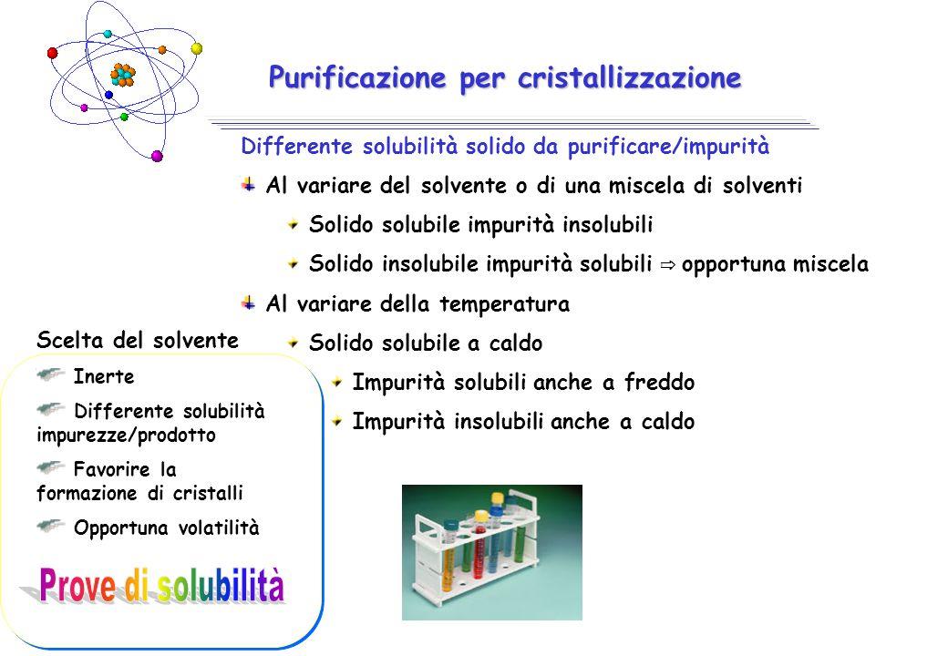 Purificazione per cristallizzazione Differente solubilità solido da purificare/impurità Al variare del solvente o di una miscela di solventi Solido so