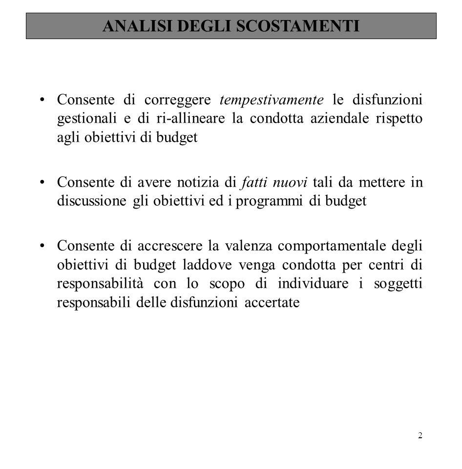 2 Consente di correggere tempestivamente le disfunzioni gestionali e di ri-allineare la condotta aziendale rispetto agli obiettivi di budget Consente