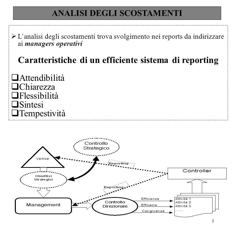 3  L'analisi degli scostamenti trova svolgimento nei reports da indirizzare ai managers operativi Caratteristiche di un efficiente sistema di reporti