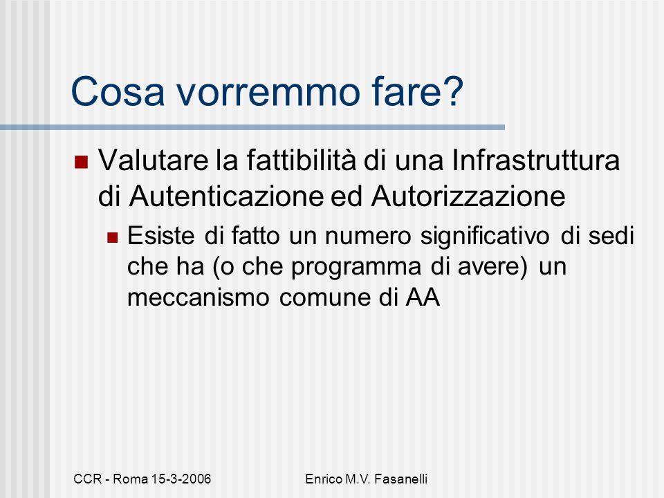 CCR - Roma 15-3-2006Enrico M.V. Fasanelli Cosa vorremmo fare? Valutare la fattibilità di una Infrastruttura di Autenticazione ed Autorizzazione Esiste