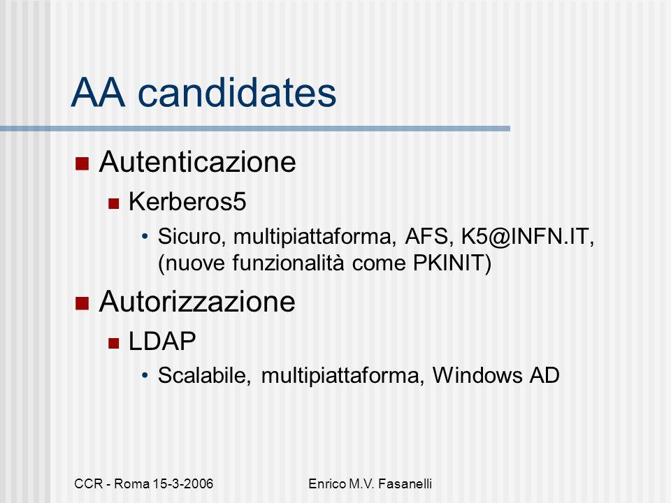 CCR - Roma 15-3-2006Enrico M.V. Fasanelli AA candidates Autenticazione Kerberos5 Sicuro, multipiattaforma, AFS, K5@INFN.IT, (nuove funzionalità come P