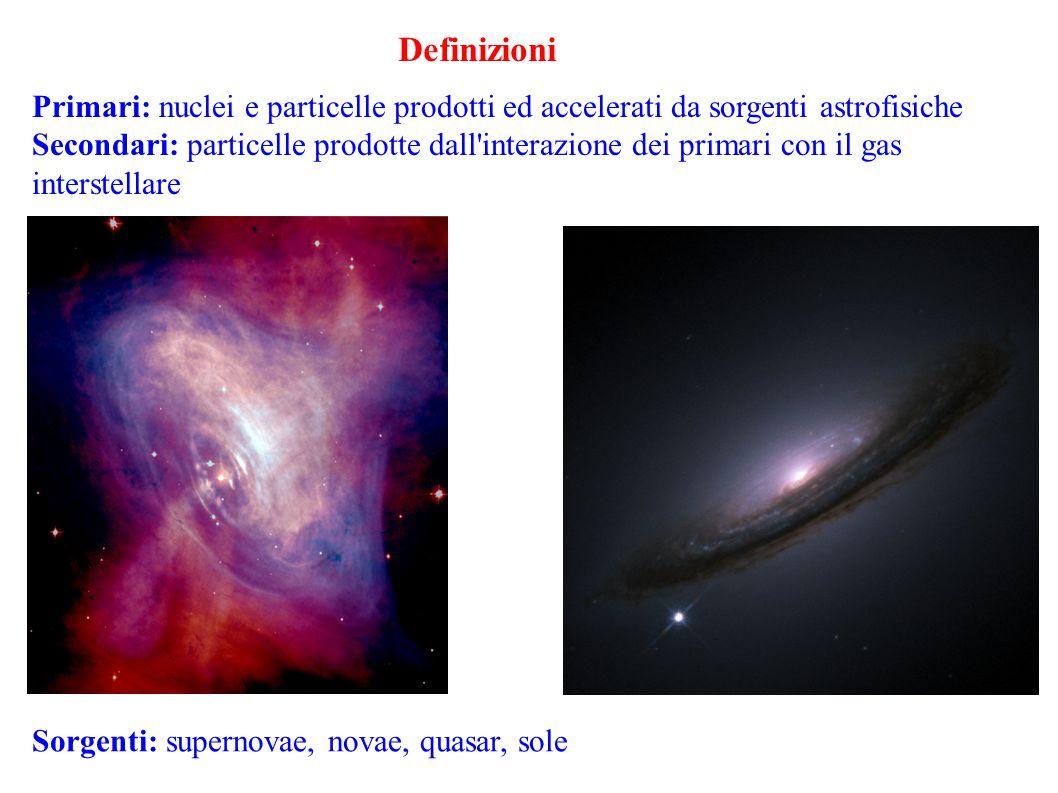 Definizioni Primari: nuclei e particelle prodotti ed accelerati da sorgenti astrofisiche Secondari: particelle prodotte dall interazione dei primari con il gas interstellare Sorgenti: supernovae, novae, quasar, sole