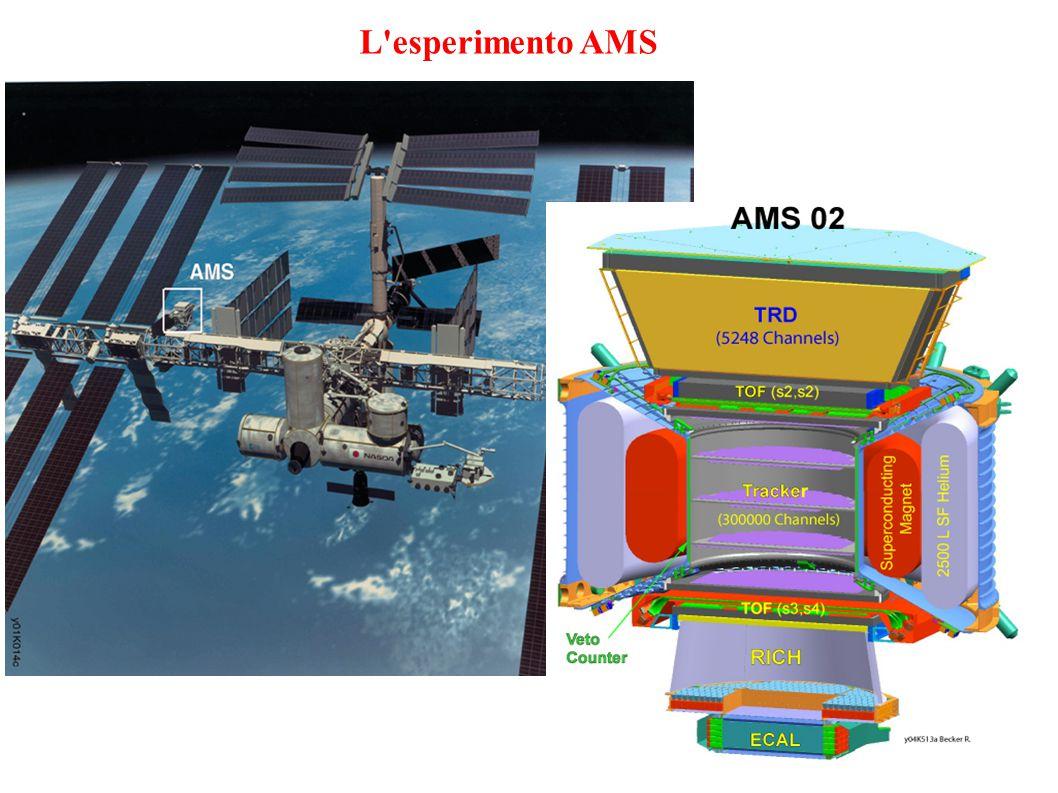 L esperimento AMS