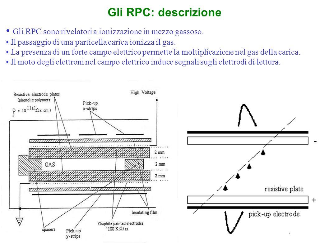 Gli RPC: descrizione Gli RPC sono rivelatori a ionizzazione in mezzo gassoso.