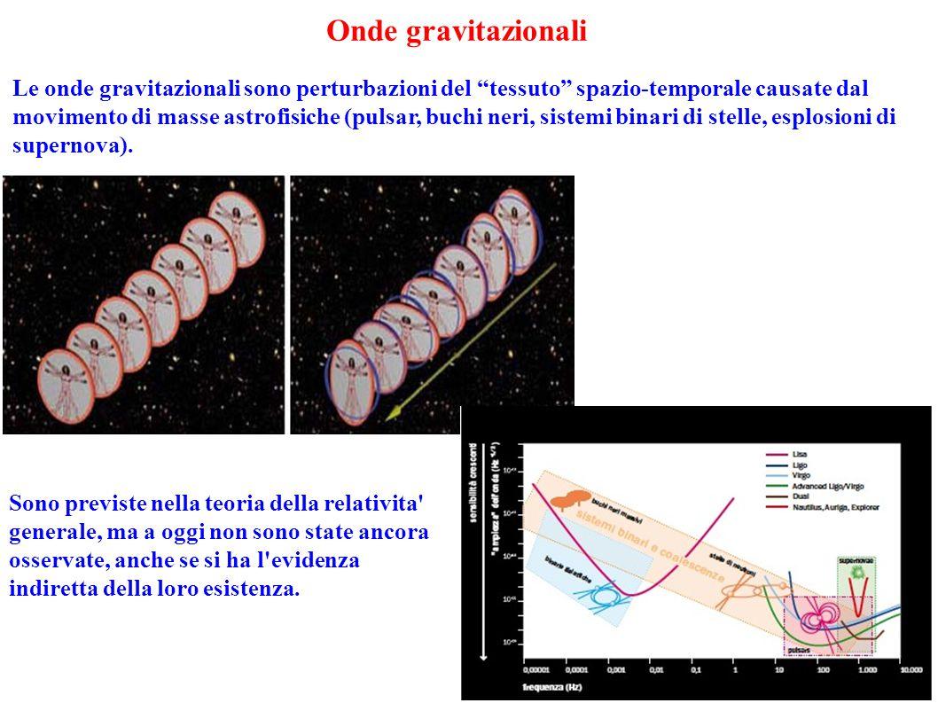 Onde gravitazionali Le onde gravitazionali sono perturbazioni del tessuto spazio-temporale causate dal movimento di masse astrofisiche (pulsar, buchi neri, sistemi binari di stelle, esplosioni di supernova).