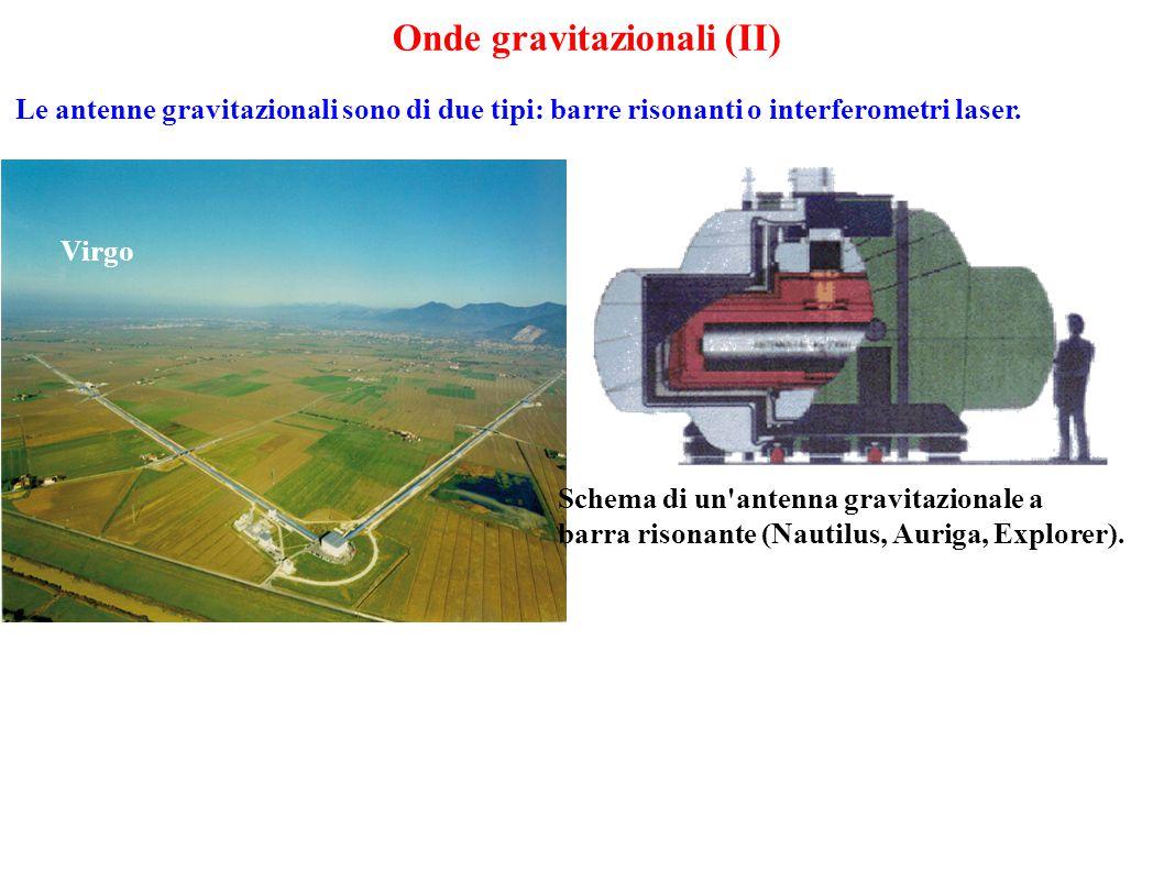 Onde gravitazionali (II) Le antenne gravitazionali sono di due tipi: barre risonanti o interferometri laser.
