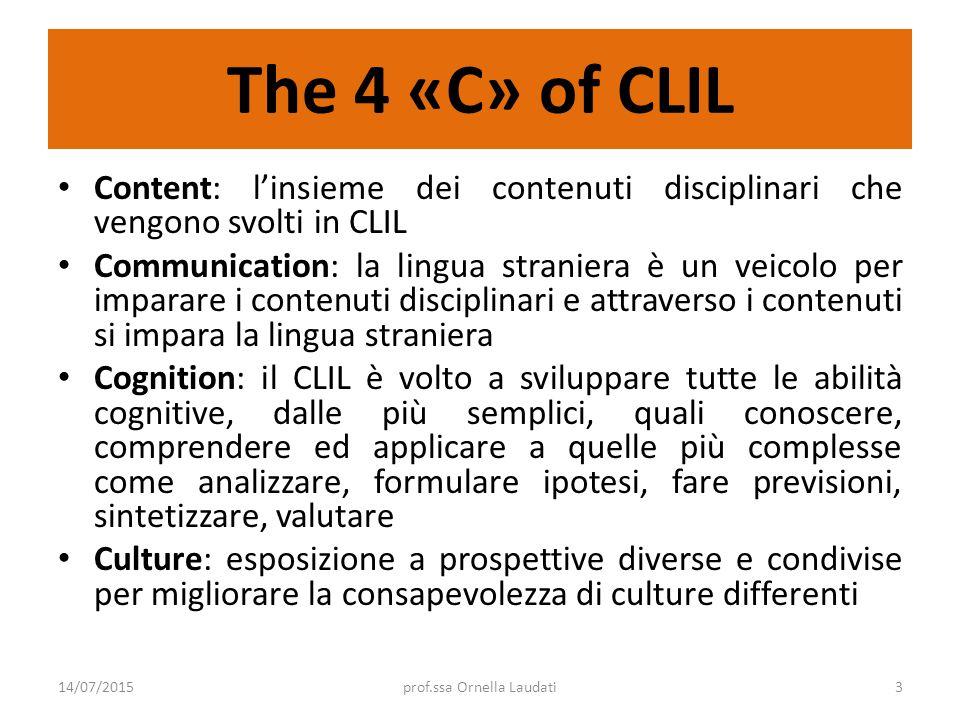 The 4 «C» of CLIL Content: l'insieme dei contenuti disciplinari che vengono svolti in CLIL Communication: la lingua straniera è un veicolo per imparar