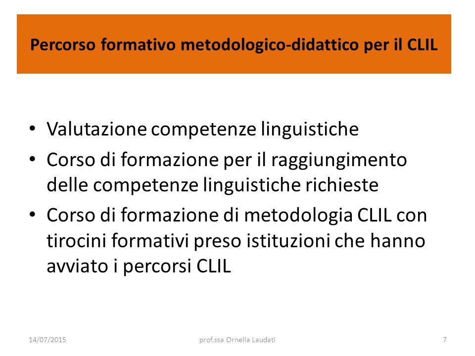 Percorso formativo metodologico-didattico per il CLIL Valutazione competenze linguistiche Corso di formazione per il raggiungimento delle competenze l